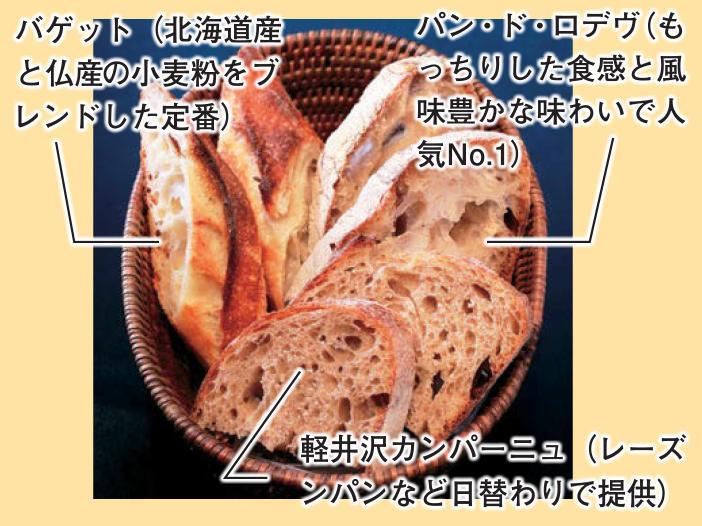 欧風小皿料理 沢村 丸の内(1)