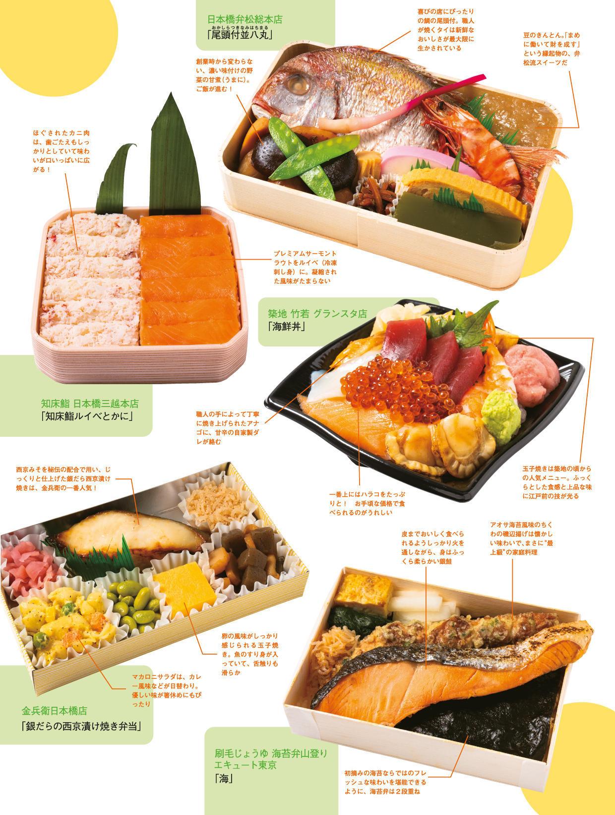 お弁当も、魚・魚・魚